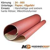 Kantenschleifmaschine Schleifbänder für Holz & Lack