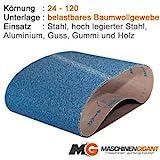 Kantenschleifmaschine Schleifbänder für Stahl